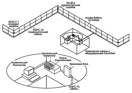 Архитектура системы ЦентрАлерт