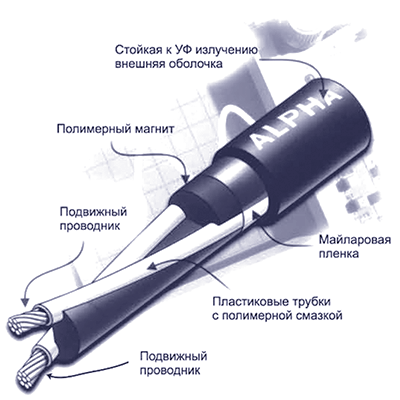 Схема устройства сенсорного Альфа кабеля