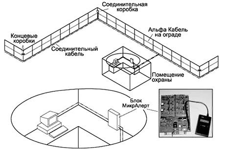 Архитектура системы МикрАперт